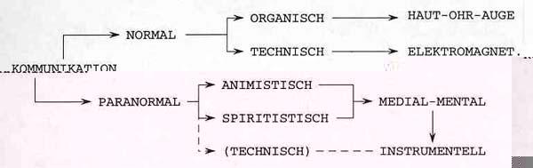 irdische mechanik definition